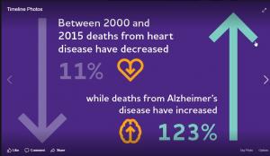 2018 ALZ Death Stat